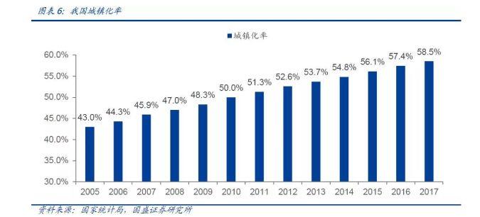 2018景观照明行业分析报告:仍处于黄金发展期 成都